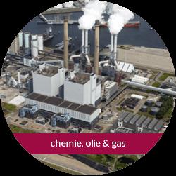 chemie, olie & gas